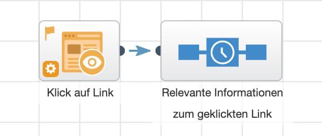 quentn wbe analytics ereigniselement mit sequenz verbinden